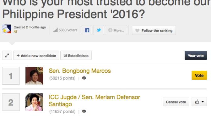 "2016 President is Ferdinand ""Bong Bong"" Marcos, Jr."
